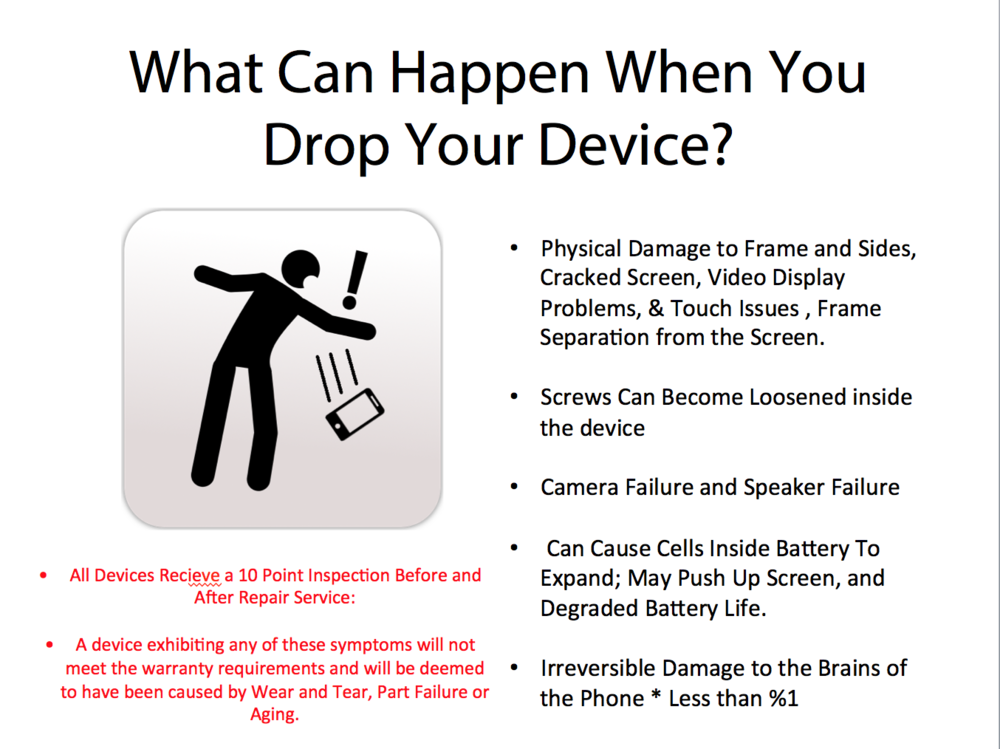 iPhone Screen Repair info graphic dr apple san diego