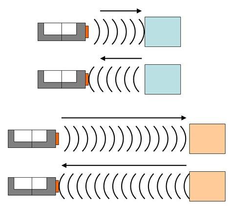 lego-nxt-ultrasonic-sensor-distance_img.jpg