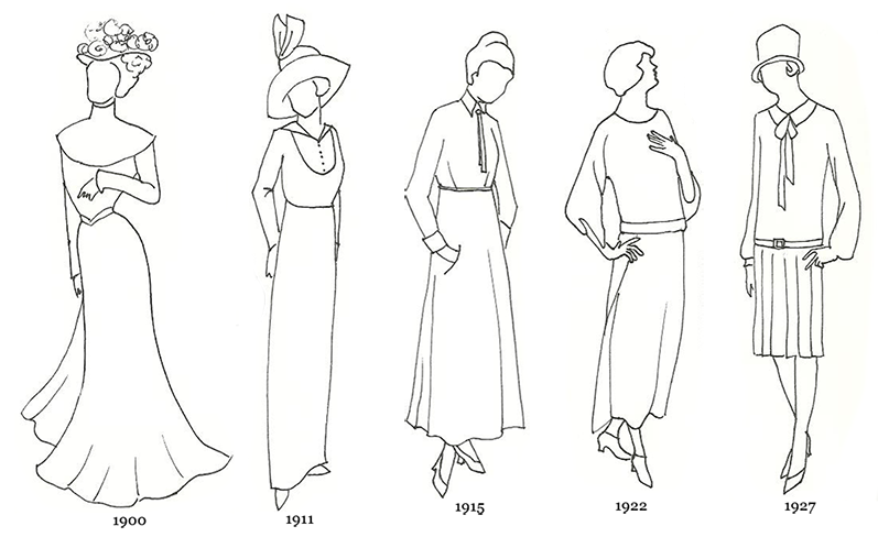 How do events influence what you wear? Women and Fashion