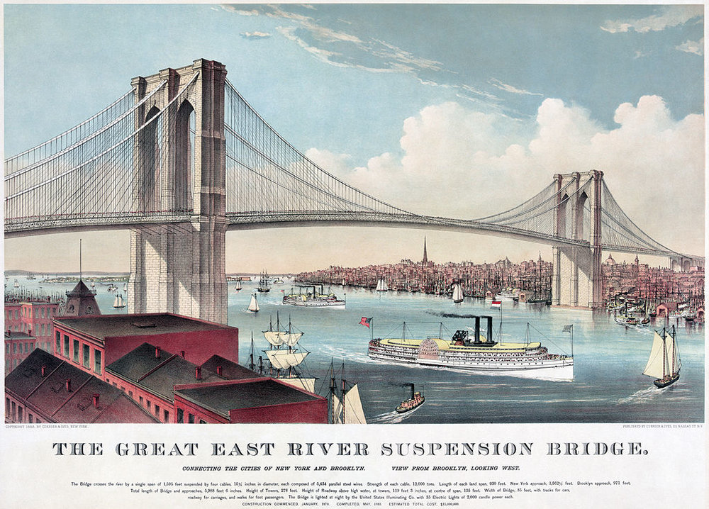 The Brooklyn Bridge in 1883 by Currier and Ives.