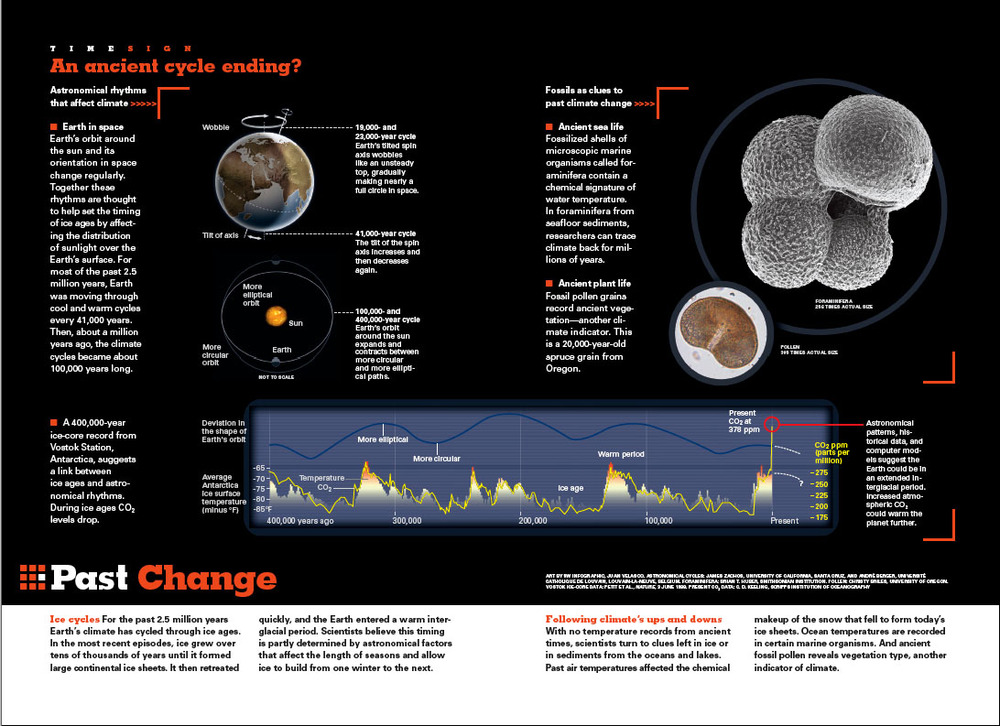 Global Change, article for National Geographic Magazine
