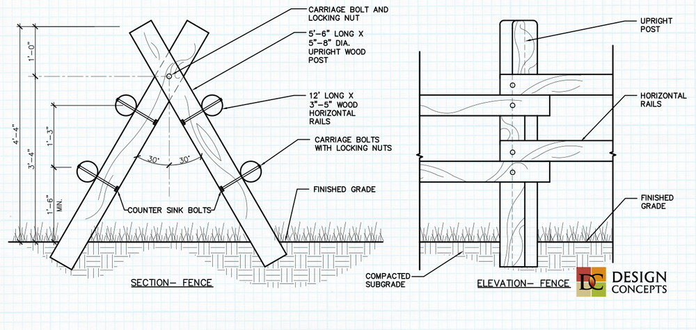 Buck and Rail Fence Construction Detailing