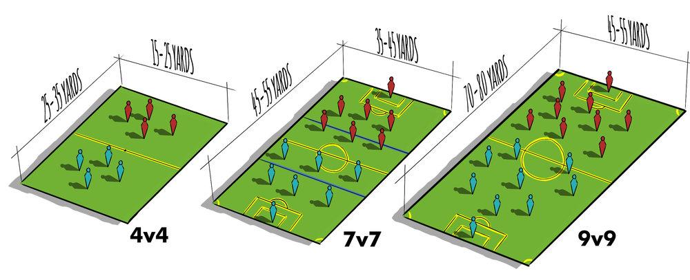 youth-soccer-field-dimension.jpg