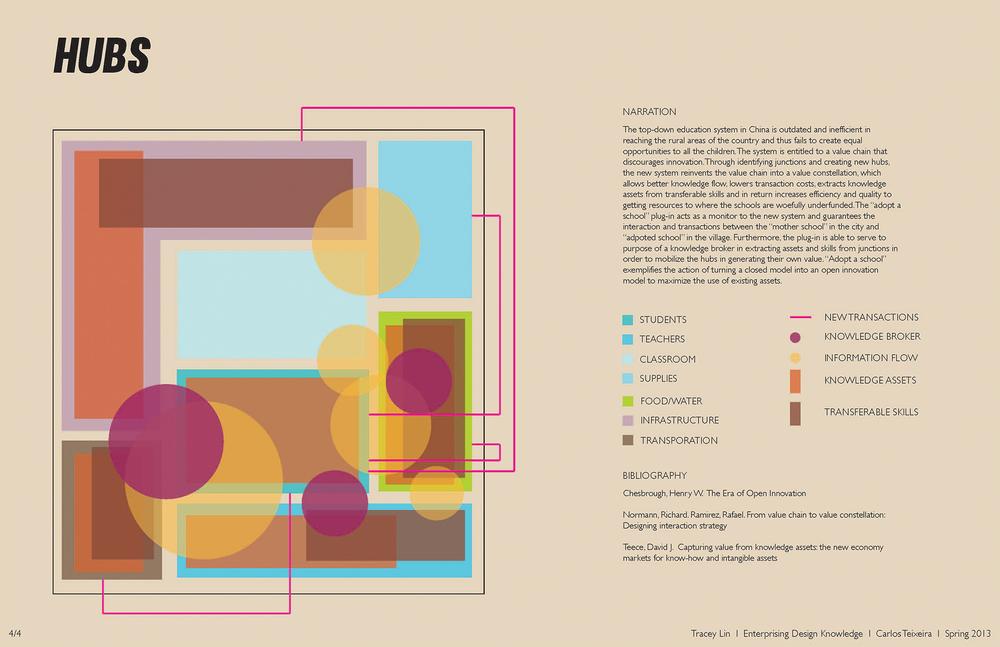 TraceyLin_Conceptual-AdoptASchool_Gallery4.jpg