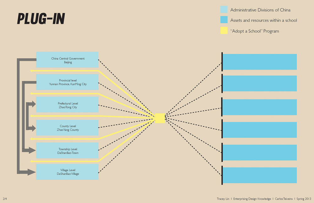 TraceyLin_Conceptual-AdoptASchool_Gallery2.jpg