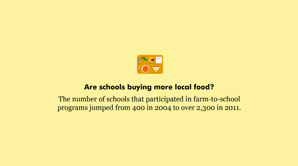 Local food in schools