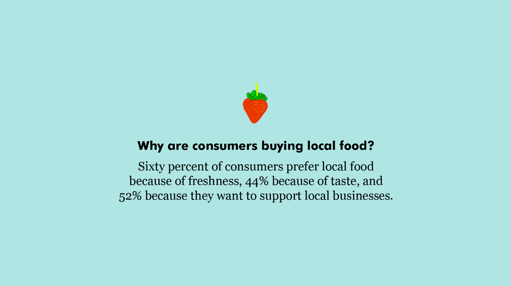 Local food consumers