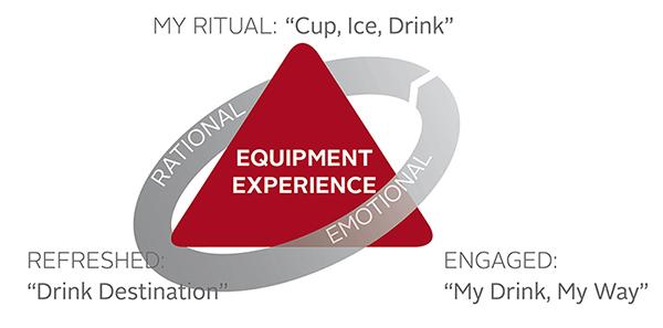 equipment_experience.jpg