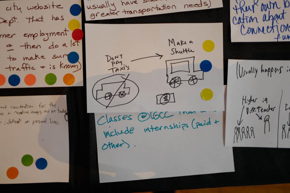 IdeasLab-43.jpg