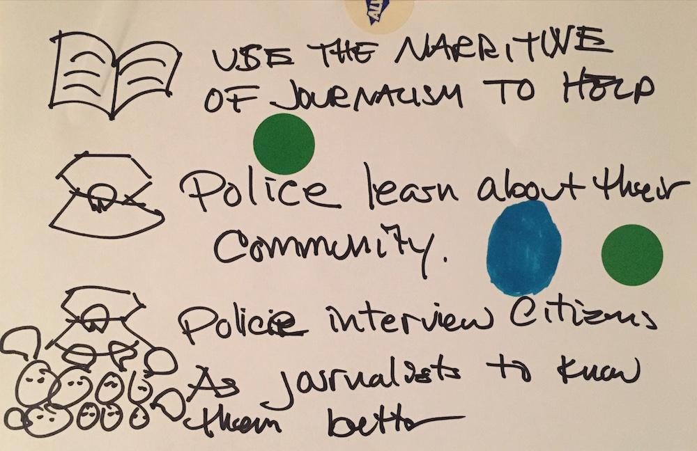 CommunityIdeasLab_Page_139.jpeg