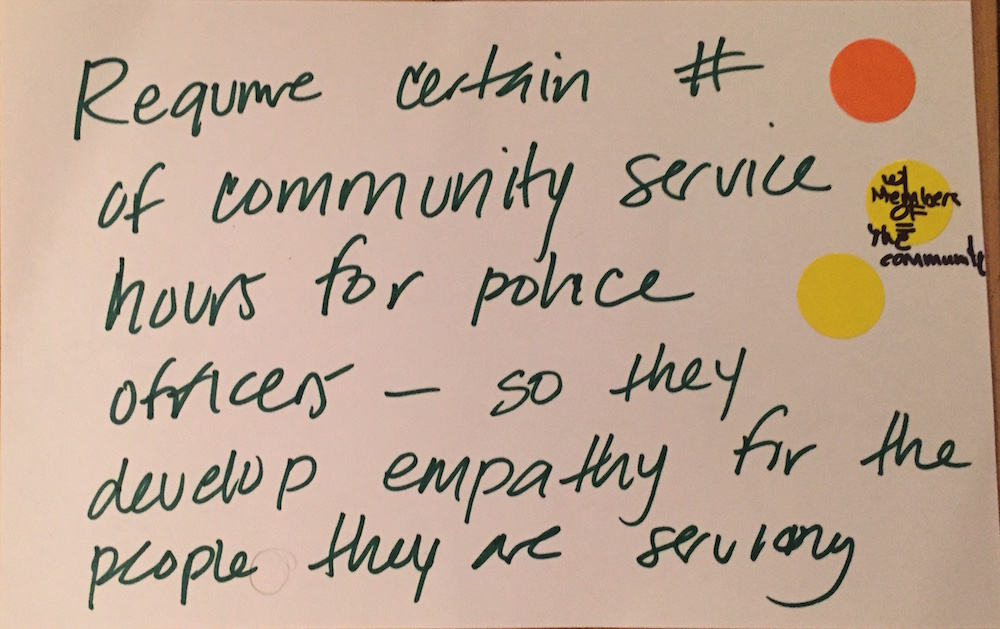 CommunityIdeasLab_Page_161.jpeg