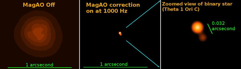 The difference between adaptive optics off (left) and on (right) can be staggering.  (Image credit:  Laird Close, University of Arizona)