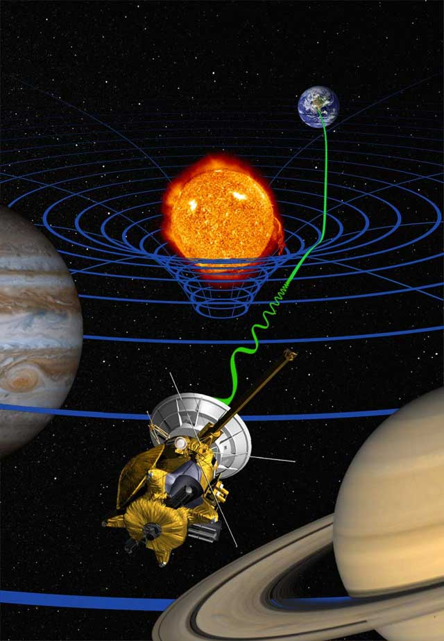 In an artist's impression, the Cassini spacecraft orbits Saturn and tests the warping of spacetime (blue lines) around the sun's mass as it sends a radio signal back to Earth in green. (Image Credit: NASA/JPL-Caltech, Wikipedia Creative Commons)