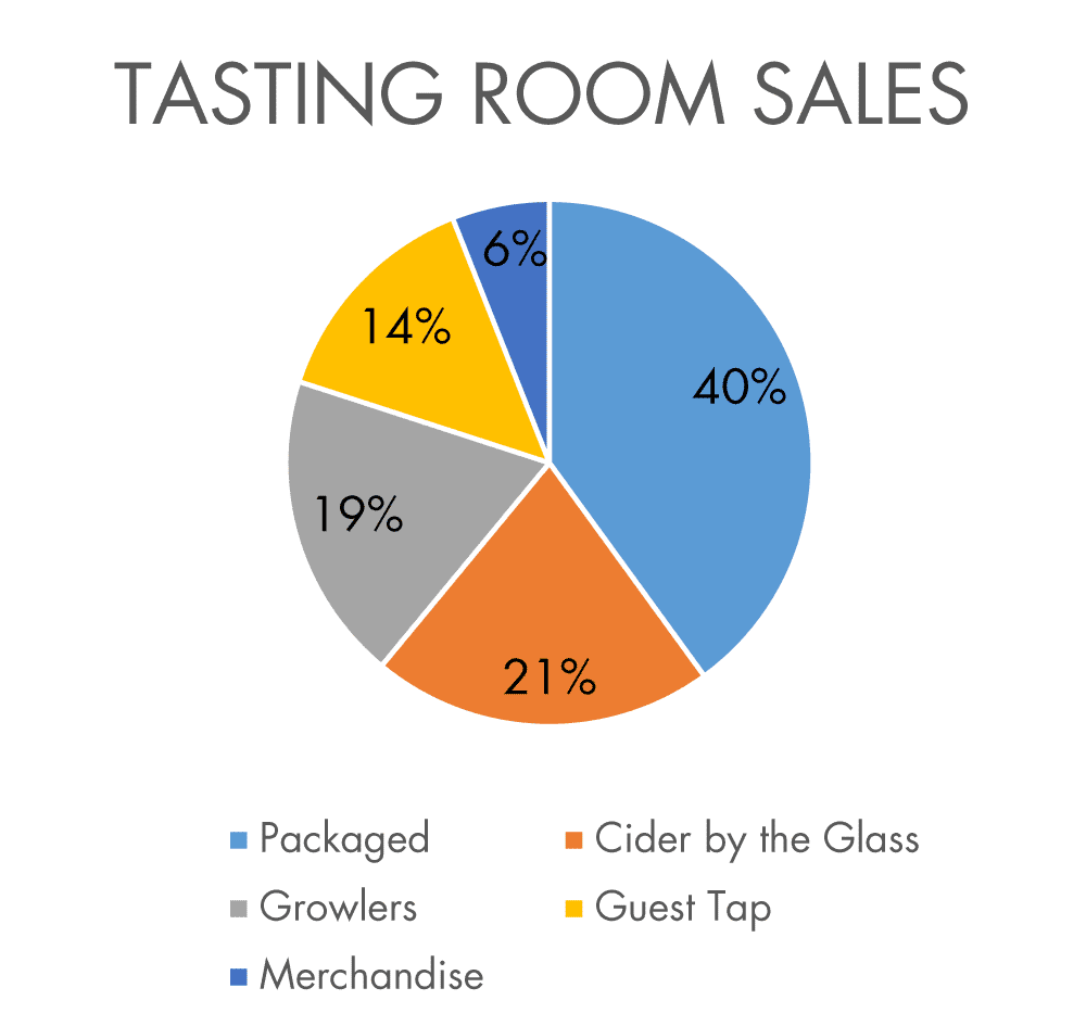 tasting-rooms-sales.png