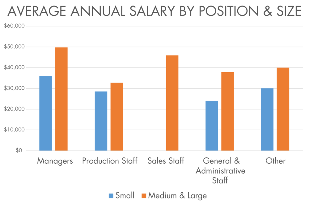 average-annual-salary.png