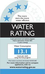 Appliance Water Rating Central Coast