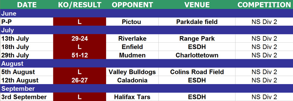 2017_fixtures and results.jpg