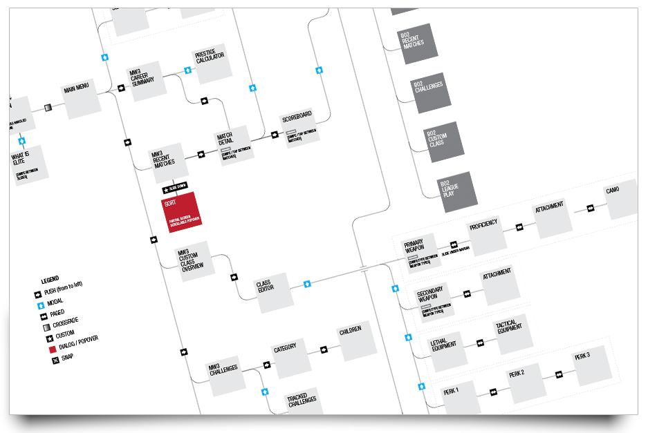 cod_app_map.png