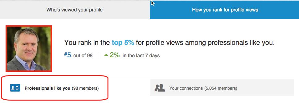 LinkedIn view stats