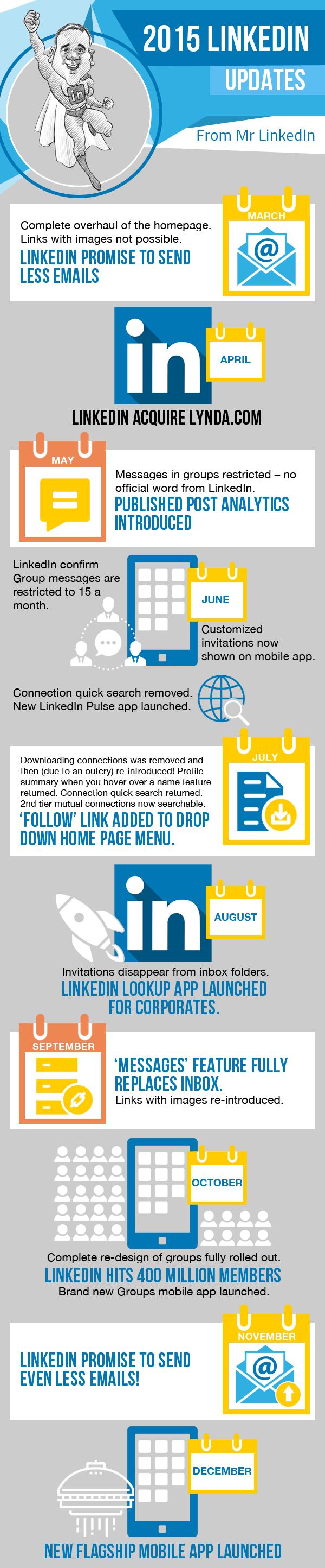2015_LinkedIn_Updates.jpg