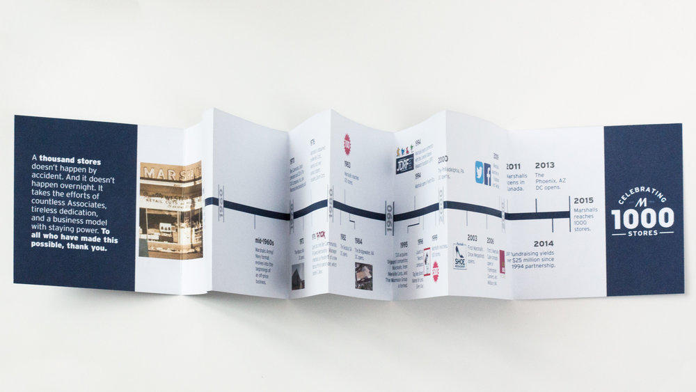 A timeline of the history of Marshalls was included in every gift box