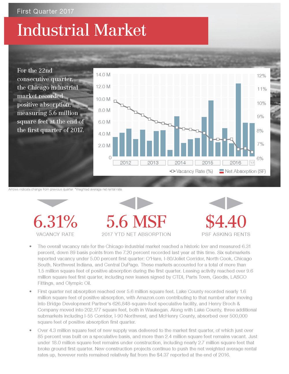 NAI Hiffman Industrial Market Review 1Q 2017_2-pg_Page_1.jpg