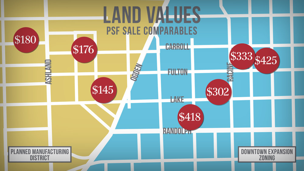 Land-Values.jpg