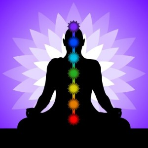 7 Chakras Of The Body