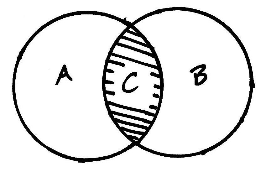 venn-diagram2.jpg