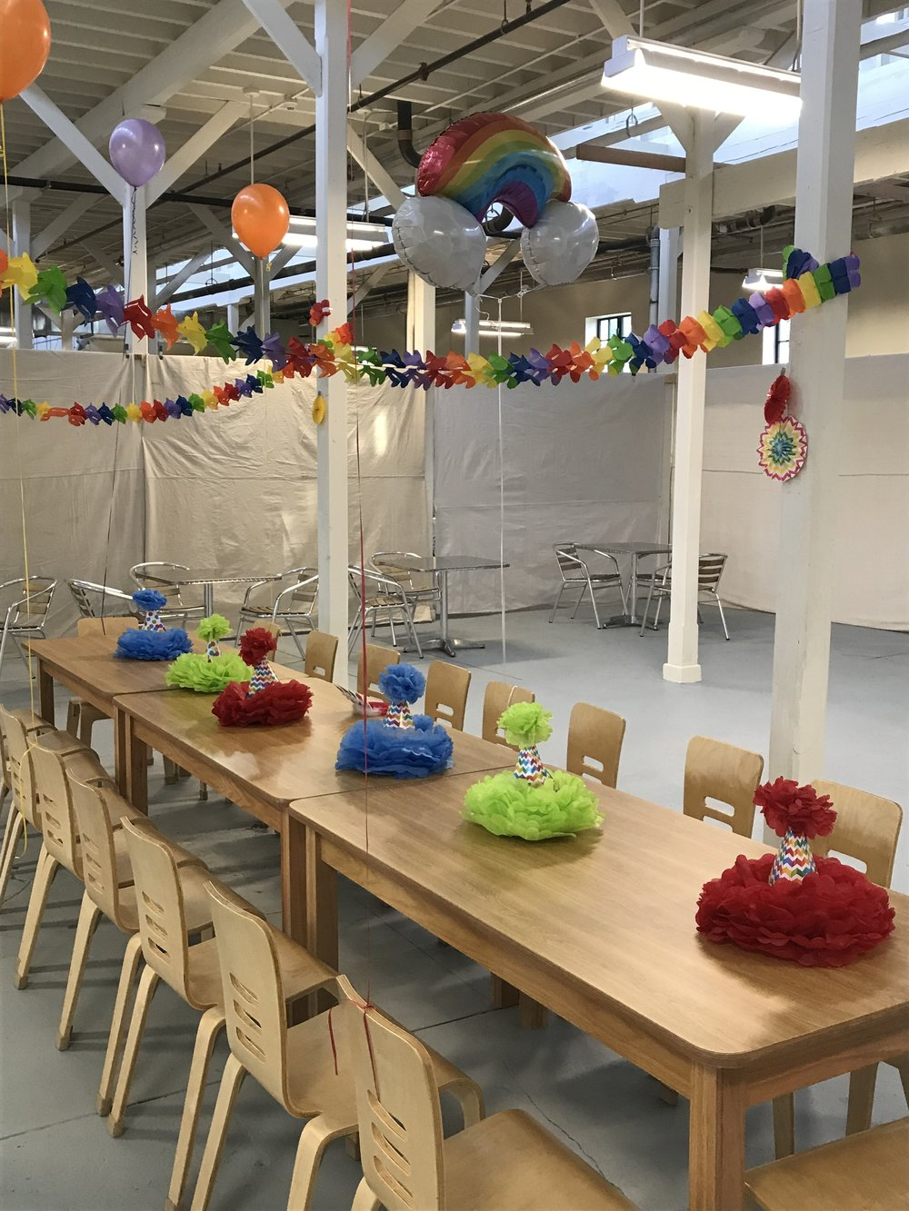 Creative Museum Birthday Parties
