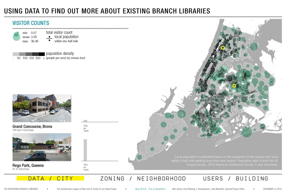 Marble Fairbanks_Re-Envisioning Branch Libraries_with citations small_Page_18.jpg