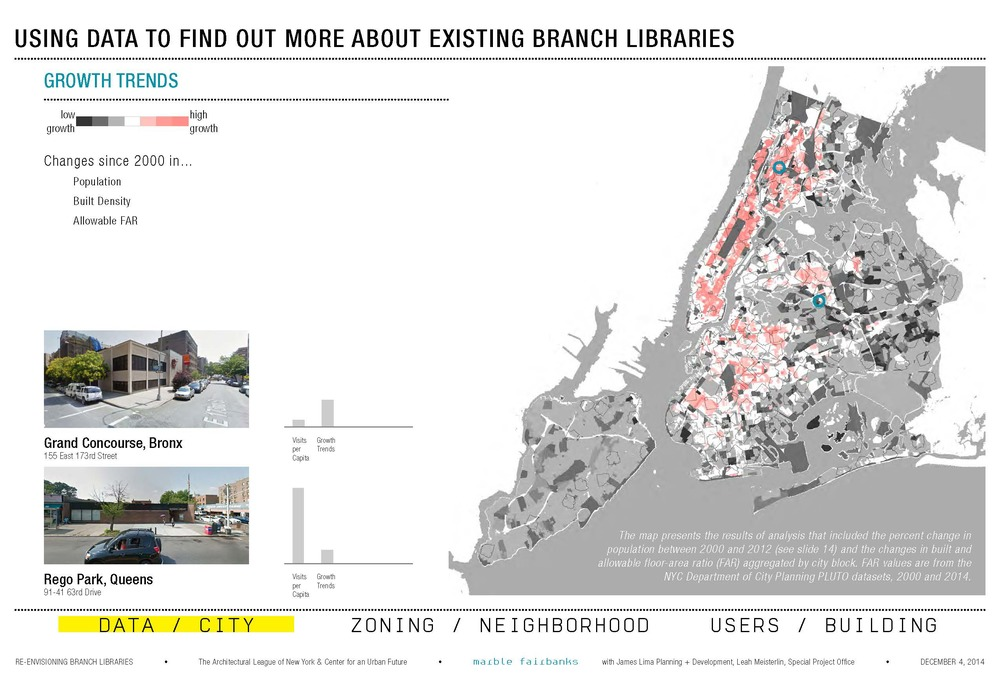 Marble Fairbanks_Re-Envisioning Branch Libraries_with citations small_Page_19.jpg