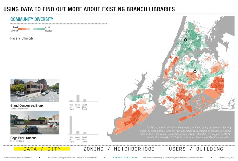 Marble Fairbanks_Re-Envisioning Branch Libraries_with citations small_Page_20.jpg