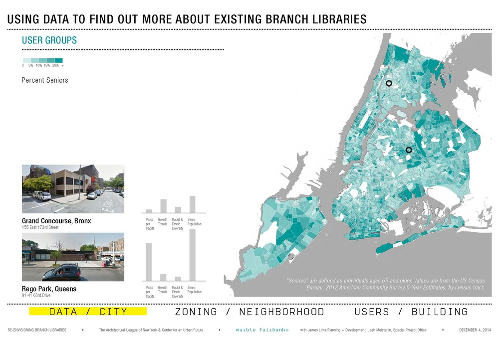 Marble Fairbanks_Re-Envisioning Branch Libraries_with citations small_Page_21.jpg