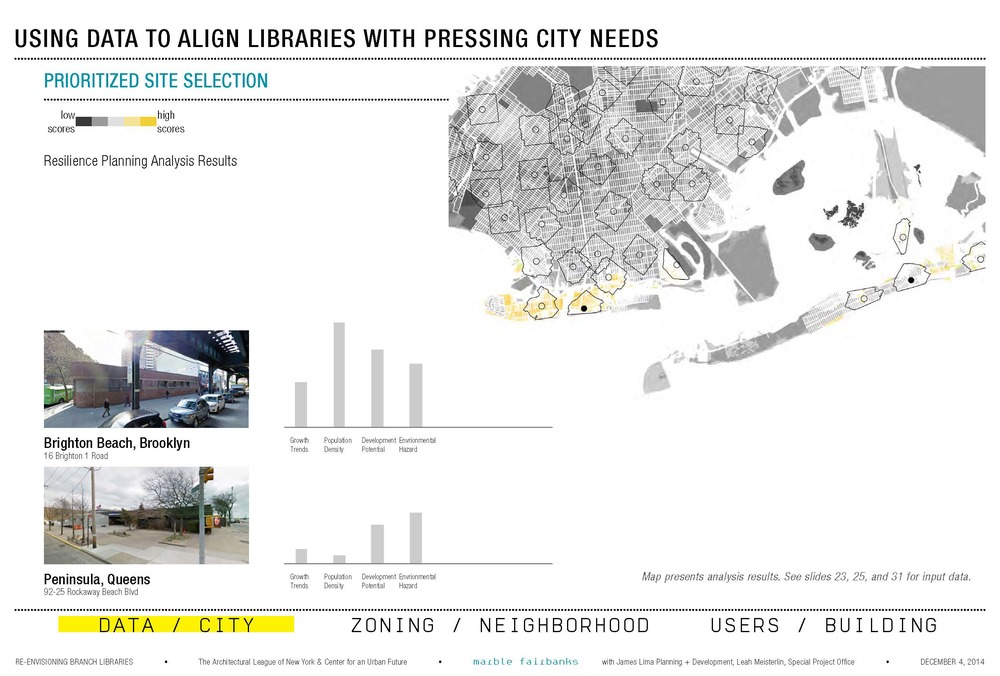 Marble Fairbanks_Re-Envisioning Branch Libraries_with citations small_Page_33.jpg