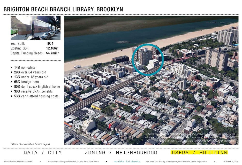 Marble Fairbanks_Re-Envisioning Branch Libraries_with citations small_Page_53.jpg