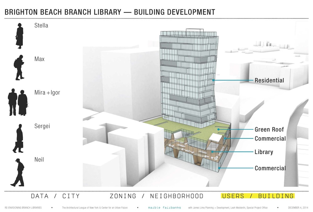 Marble Fairbanks_Re-Envisioning Branch Libraries_with citations small_Page_57.jpg