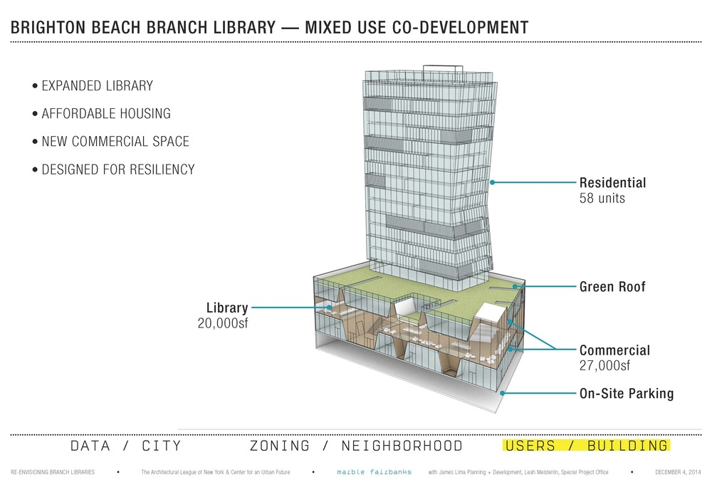 Marble Fairbanks_Re-Envisioning Branch Libraries_with citations small_Page_63.jpg