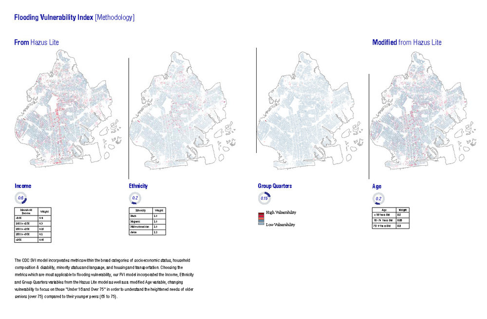 Nelsen_Stokes_Claramunt_ASA_Report_Page_07.jpg