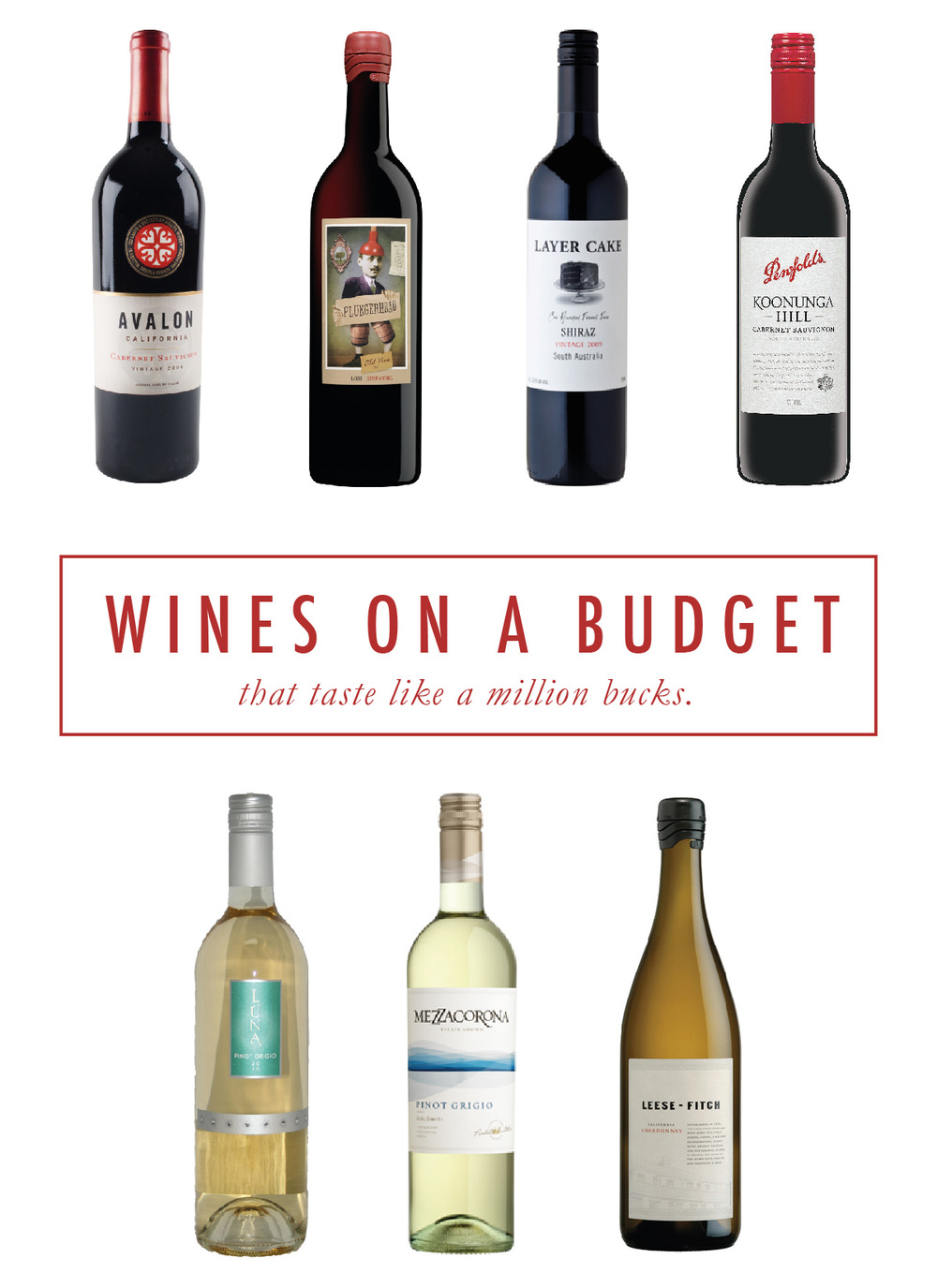Wine on a Budget | That's Pretty Ace