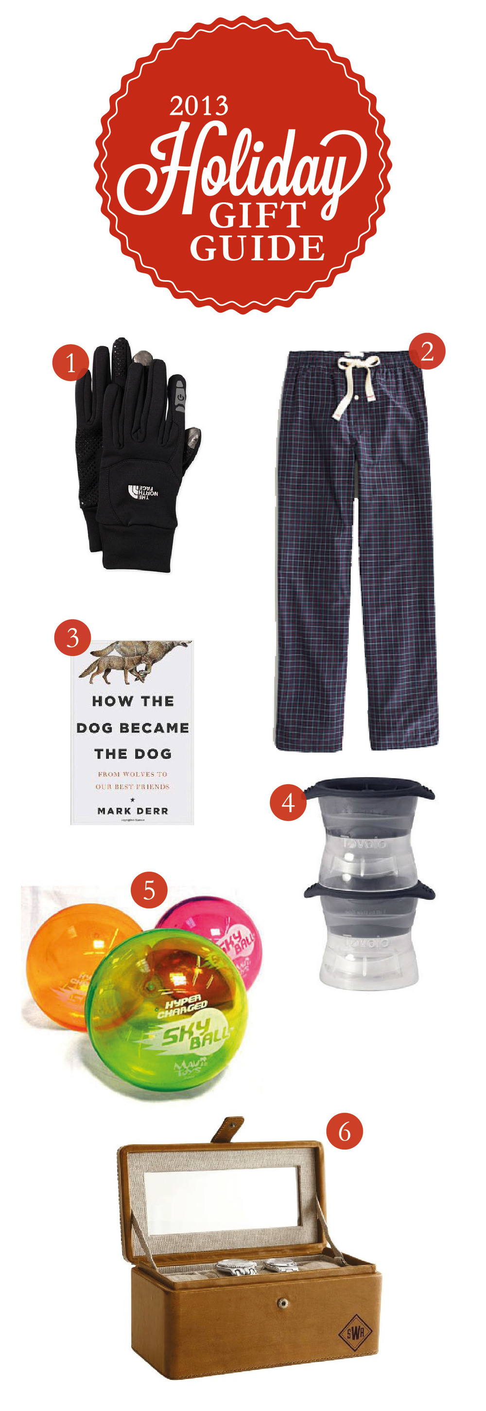 Holiday Gift Guide: Your Guy | That's Pretty Ace
