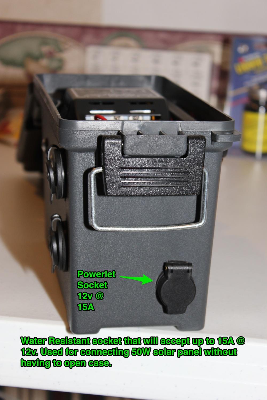 Pocket Socket