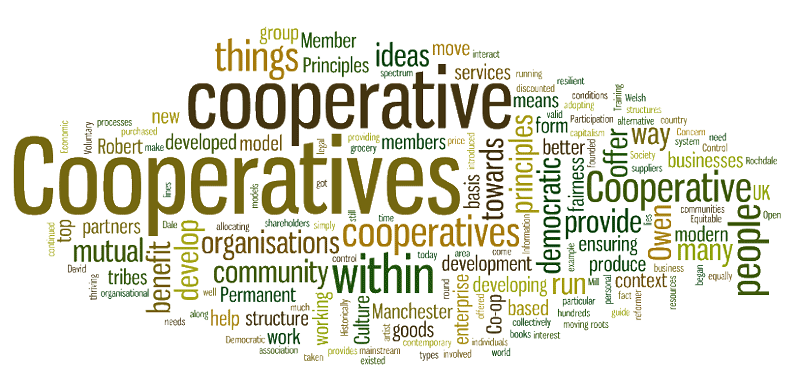 Cooperatives-word-graphic.png