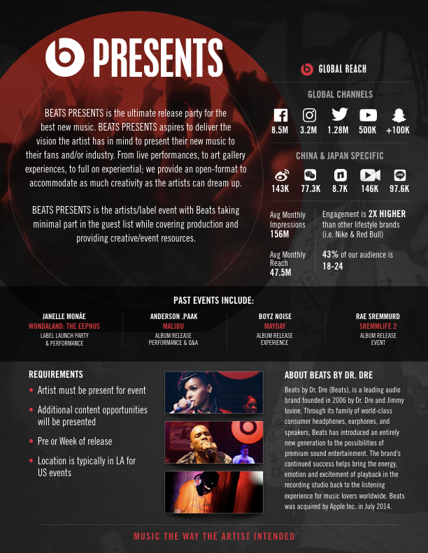 BPRESENTS-1Sheet_R07.png