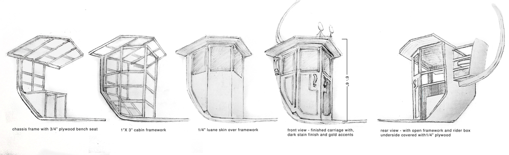 Balloon Carriage Build Blueprint