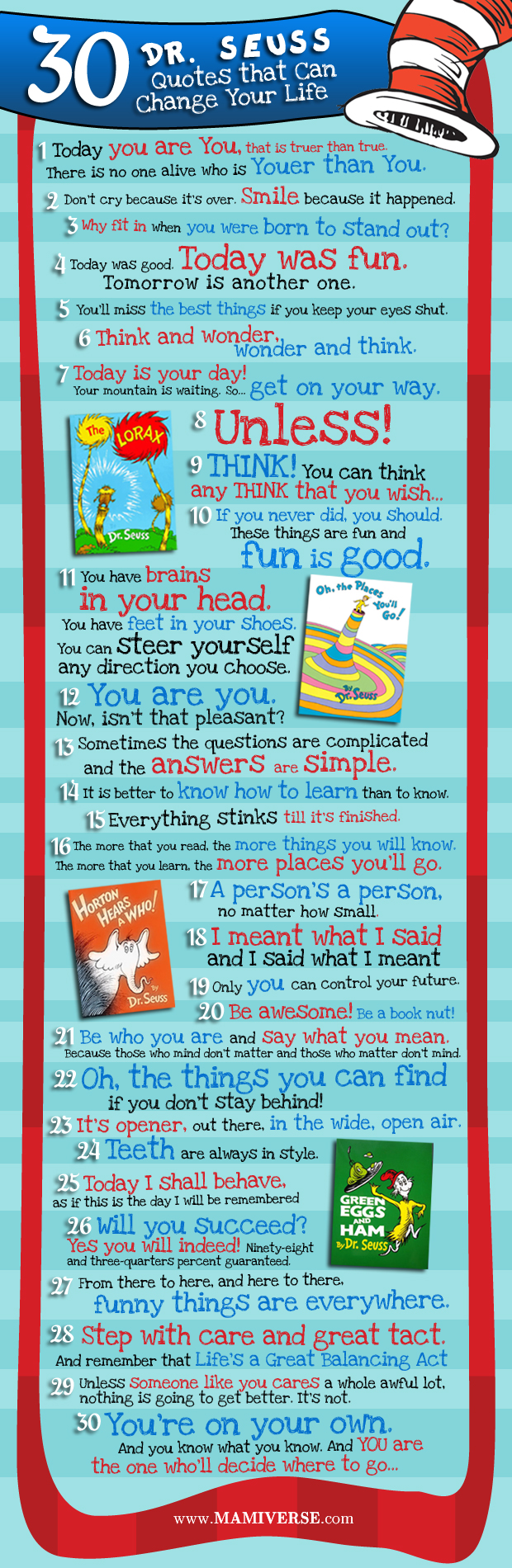 30 Dr. Seuss quotes to inspire your students — Edgalaxy: Cool Stuff ...