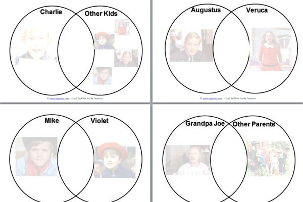 Charlie and the Chocolate Factory Venn Diagrams Edgalaxy Cool – Charlie and the Chocolate Factory Worksheets