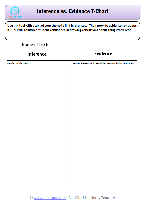 T Chart - Inference Vs Evidence.PNG