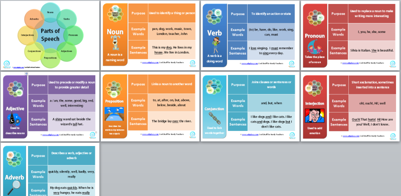 Free Classroom Posters: The 8 Parts of Speech — Edgalaxy