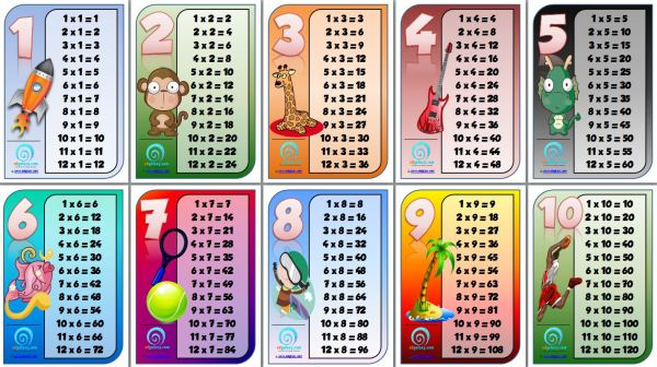 12 amazing times tables charts for your classroom or bedroom